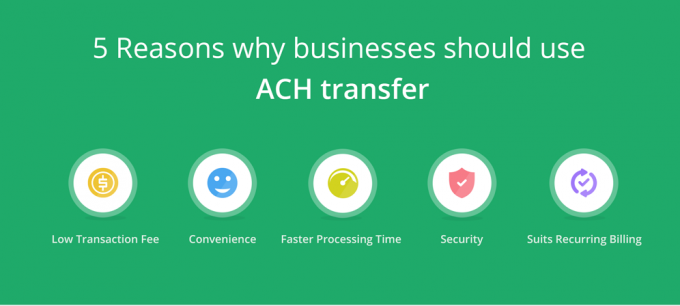 What are the Best Advantages for ACH Payment Gateway? | Lyceumdo