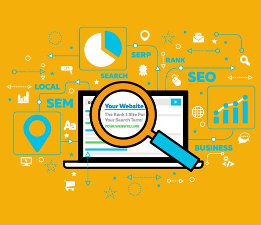 PPC Management  Google Ad Words Services In Hyderabad, India, USA