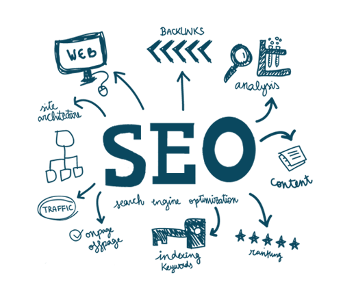 Buy SEO Services   Best SEO Company In Hyderabad, India, USA