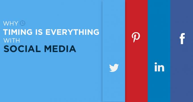 Why Timing is Everything with Social Media