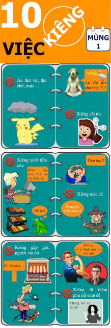 Infographic: 10 Việc Mang Lại Vận Xui Nếu Phạm Phải Trong Ngày Mùng 1