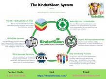 Kinder Klean System - Cleaning for Health & Reputation