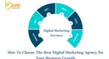 """How to Find the Right Digital Marketing Agency for Your Business - write on wall """"Global Community of writers"""""""