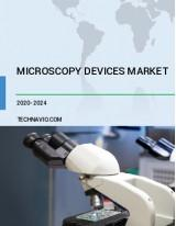Microscopy Devices Market|Size, Share, Growth, Trends|Industry Analysis|Forecast 2024|Technavio