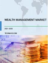 Wealth Management Market | Size, Share | Growth, Trends | Industry Analysis | Forecast | Technavio
