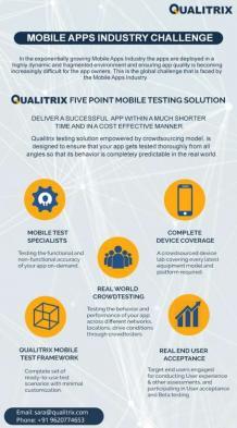 Mobile app testing solution