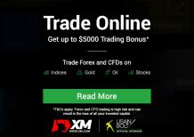 Advanced Top Forex Broker's Reviews & Compares in Asia 2018