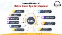 5 Elements To Start Any Mobile Game Development