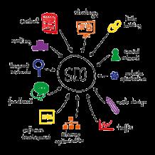 SEO Abu Dhabi | Search Engine Optimization agency Abu Dhabi