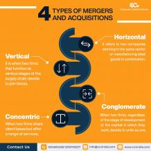 Mergers and Acquisition Firm In Delhi