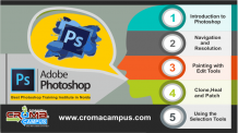 Improve your Photoshop Skills by taking Adobe Photoshop Training