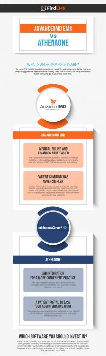 AdvancedMD VS athenaOne