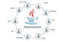 Advance Java Training in Bangalore   Best Java Training Institute   TIB