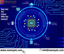 Industry 4.0_Mannya