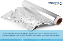 Aluminium Foil Manufacturing Plant Cost 2021-2026: Project Report, Industry Trends, Plant Setup, Cost and Revenue   Syndicated Analytics – Stillwater Current