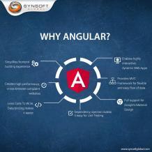 angularjs website development company, angularjs development company, angular js website development, synsoft global