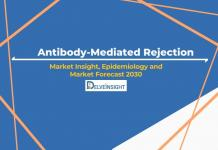 antibody-mediated-rejection-market-size-share-trends-growth-forecast-epidemiology-pipeline-therapies-treatment-therapeutics-analysis
