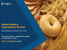 Bakery Ingredients Market: Global  Industry Trends and Forecast 2019-2024
