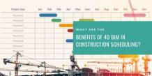 benefits of 4D BIM