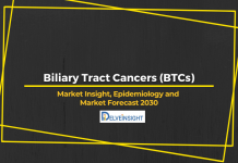 Biliary-Tract-Cancers-BTCs-market-size-share-trends-growth-analysis