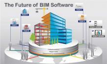 The Future of BIM | BIM Software Shows the Future