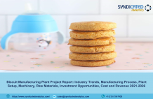 Biscuit Project Report 2021: Plant Setup, Manufacturing Process, Cost and Revenue, Industry Trends, Business Plan, Raw Materials, Machinery Requirements, 2026 – Syndicated Analytics – The Manomet Current