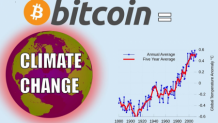 Bitcoin energy consumption: The sudden rise of 80% in 2020