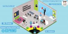 Classroom of the Future: Emerging trends and potential pitfalls