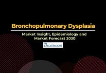 bronchopulmonary-dysplasia-market-size-share-trends-growth-forecast-epidemiology-pipeline-therapies-treatment-therapeutics-analysis