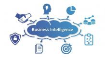 Important magento 2.0 & business intelligence for an ecommerce business