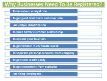 Company Registration – How to Register a Company in Bangalore India?