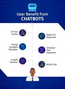 Chatbot Technology Explored