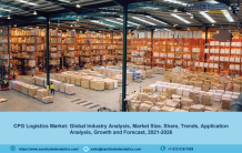 CPG Logistics Market Report 2021: Industry Overview, Growth, Trends and Forecast till 2026 – Syndicated Analytics – The Market Gossip