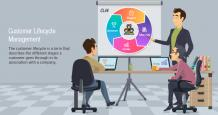 Explained- Customer Lifecycle Management (CLM)- Definition, Benefits, and Challenges