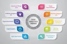 Data Analytics - EvoortSolutions   Data Analytics Services Solutions   Data Analytics Company   Evoort Solutions