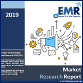 Global Electronic Article Surveillance Market Report, Size, Share 2020-2025