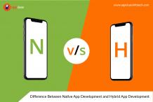 Difference between Native App Development and Hybrid App Development