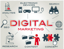 Digital Marketing : Reasons why you need It to Grow Your Business