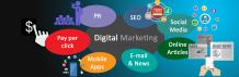 Top Digital Marketing Agency USA   Digital Marketing Services
