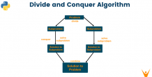 Divide and Conquer Algorithm (With Examples in Python)   FavTutor