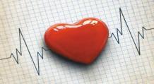 Dua To Put Love In Someone's Heart – Dua To Make Someone Love You