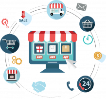 eCommerce Website Design   Budget Website Design 700RM Unlimited Pages in Malaysia