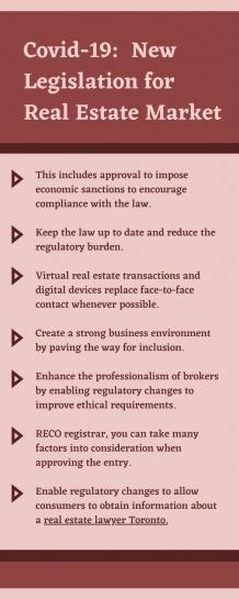Covid-19: New Legislation for Real Estate Market in Toronto