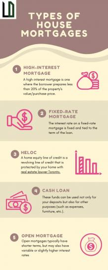 Types of House Mortgages In Toronto