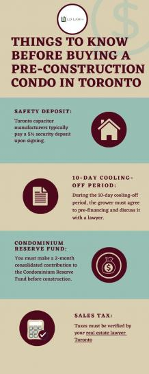 Things to know Before Buying a Pre-Construction Condo in Toronto