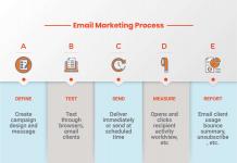 Email Marketing Company in Dubai   Email Marketing Agency in Dubai
