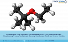 Ethyl Tert-Butyl Ether Production Cost Analysis Report 2021, Price Trends, Raw Materials Costs, Profit Margins, Land and Construction Costs 2026 | Syndicated Analytics – The Manomet Current