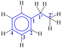 Ethylbenzene Production Cost Analysis Report 2021, Price Trends, Raw Materials Costs, Profit Margins, Land and Construction Costs 2026 | Syndicated Analytics - The Market Gossip