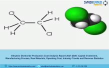 Ethylene Dichloride: Production Cost Analysis, Price Trends and Forecast, Profit Margins, Raw Materials Costs, Land and Construction Costs 2021-2026 | Syndicated Analytics – SoccerNurds