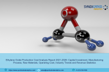 Ethylene Oxide Production Cost Analysis Report 2021, Price Trends, Raw Materials Costs, Profit Margins, Land and Construction Costs – The Manomet Current